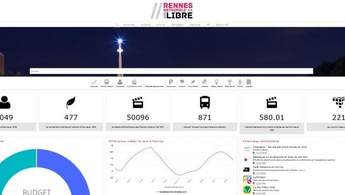 Page d'accueil du site de partage de données de Rennes Métropole.